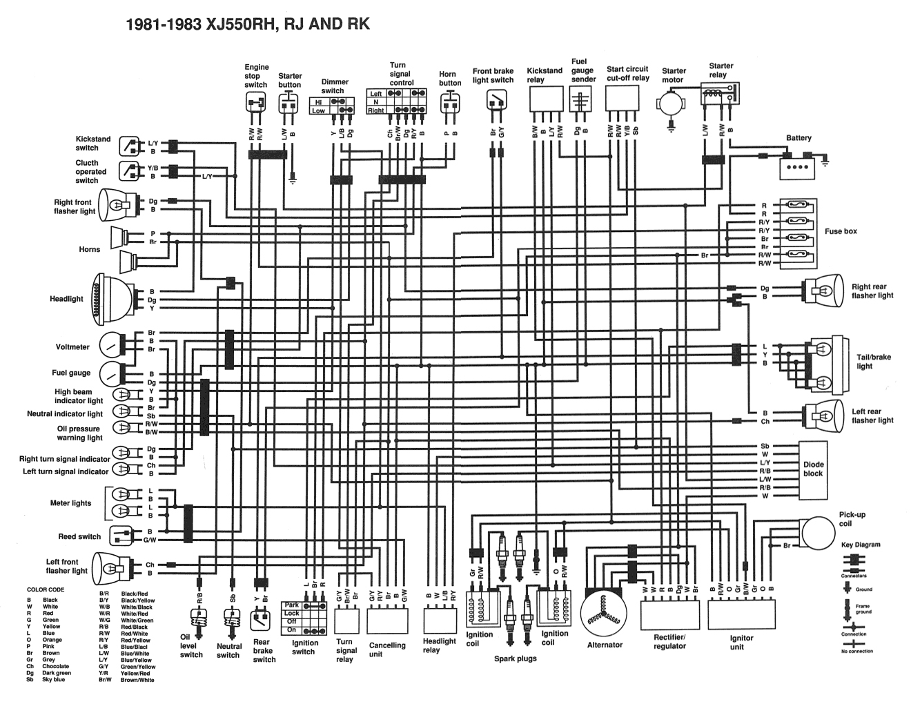 1982 xj550 wiring diagram 1983 yamaha xj550 wiring diagram